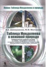 Таблица Менделеева в неживой природе 7-11кл