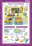 """Наглядное пособие по английскому языку. """"Классная комната"""". 3-4 классы"""