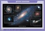 Другие Галактики. Наглядное пособие