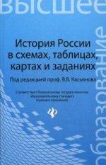 История России в схемах, таблицах, картах и задан