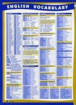 Тематический словарь-справочник по английскому языку