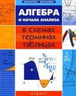 Алгебра и начала анализа в схемах, терминах, табл