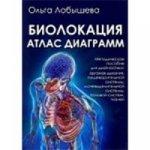 Биолокация. Атлас диаграмм. Метод (Органов дых.)