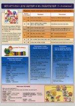 Английский язык. Шпаргалка для детей 1-3кл