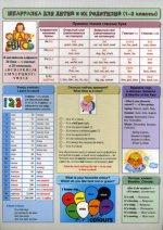 Английский язык. Шпаргалка для детей 1-2кл