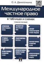Международное частное право в таблицах и схемах.Уч.пос