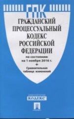 ГПК РФ по сост. на 01.11.16. с таблицей изменений