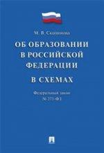 Об образовании в РФ в схемах № 273-ФЗ.Уч.пос