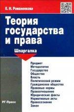 Шпаргалка по теории государства и права (карман.).Уч.пос