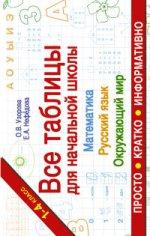 Все таблицы для начальной школы Русский язык