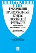 ГПК РФ по сост. на 20.02.17. с таблицей изменений