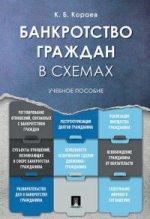 Банкротство граждан в схемах.Уч.пос
