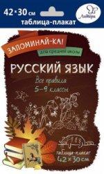 Русский язык. Все правила 5-9 классы
