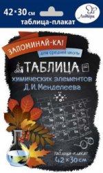 Таблица химических элементов Д.И.Менделеева