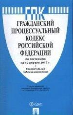 Гражданский процессуальный кодекс РФ (по сост. на 10.04.17г.)+сравнительная таблица изменений