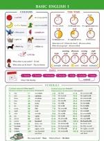 Справочные материалы: Basic English I 150x202