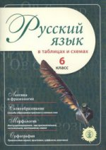 Русский язык в таблицах и схемах 6 класс