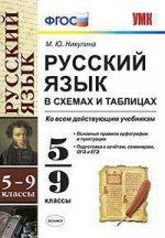 УМК Русский язык в схемах и таблицах 5-9кл
