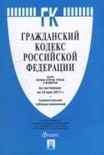 ГК РФ.Части 1, 2, 3 и 4 по сост. на 10.05.17. с таблицей изменений