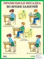 Правильная посадка во время занятий. Наглядное пособие для начальной школы