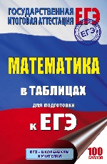 ЕГЭ Математика 10-11кл [в таблицах]