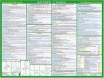 Настольное учебное пособие. Алгебра. 7 класс. Готовимся к экзаменам 150x113