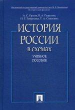 История России в схемах (тв.)