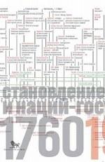 Источники социальной власти. Становление классов и наций-государств. 1760-1914 годы. Том 2. Книга 2
