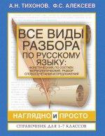 Все виды разбора по русскому языку: фонетический