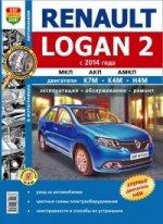 Renault Logan II c 2014 г. Руководство по эксплуатации, обслуживанию и ремонту