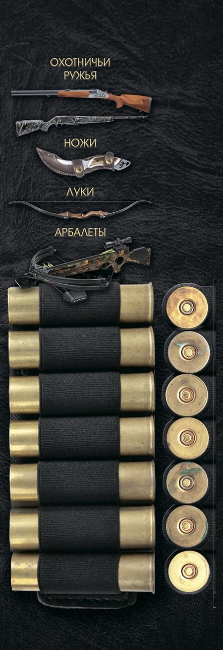 Охотничьи ружья, ножи, луки, арбалеты