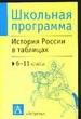 История России в таблицах, 6-11 класс