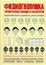 Физиогномика человеческих эмоций и характеров