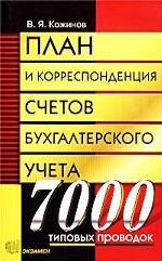 План и корреспонденция счетов бухгалтерского учета. 7000 типовых проводок