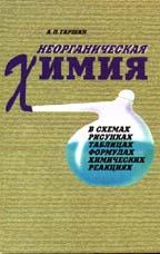 Неорганическая химия в схемах, рисунках, таблицах, формулах, химических реакциях. 3-е изд