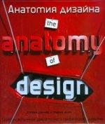 Анатомия дизайна. Скрытые источники совр