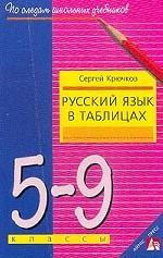 Русский язык в таблицах. 5-9 классы