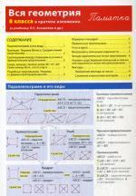 Вся геометрия 8 класса в кратком изложении. Памятка. Горина Д.А