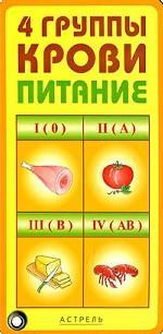 4 группы крови. Питание