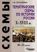 Тематические схемы по истории России. X-XVIII вв, 10-11класс
