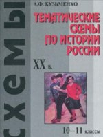 Тематические схемы по истории России. XX в, 10-11 класс