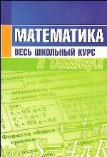 Математика. Весь школьный курс в таблицах