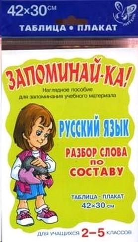 Запоминай-ка. Русский язык. Разбор слова по составу. Таблица-плакат для 2-5 классов