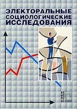 Электоральные социологические исследования