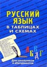 Русский язык в таблицах и схемах