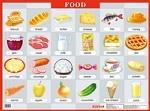 Наглядное пособие по английскому языку. Продукты питания. Food