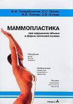 Маммопластика при нарушениях объема и формы молочной железы