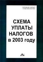 Схема уплаты налогов в 2003 году