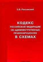 Кодекс об административных правонарушениях РФ в схемах