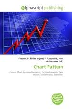 Chart Pattern